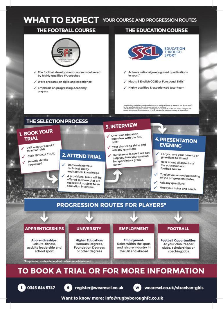 Strachan Football Foundation Girls Academy - Leaflet